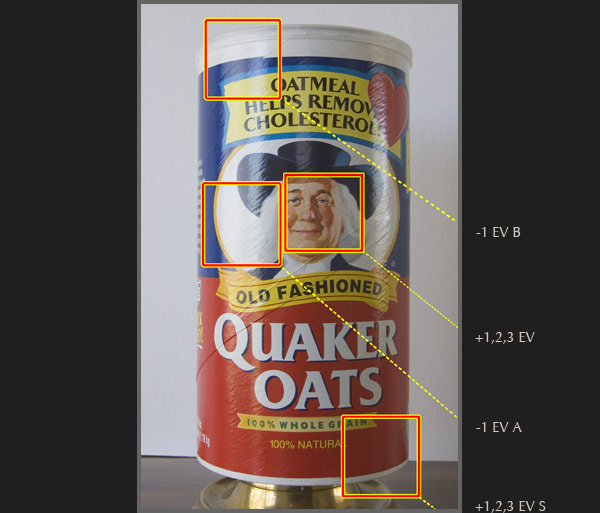 Test Subject,  Quaker Oatmeal Box